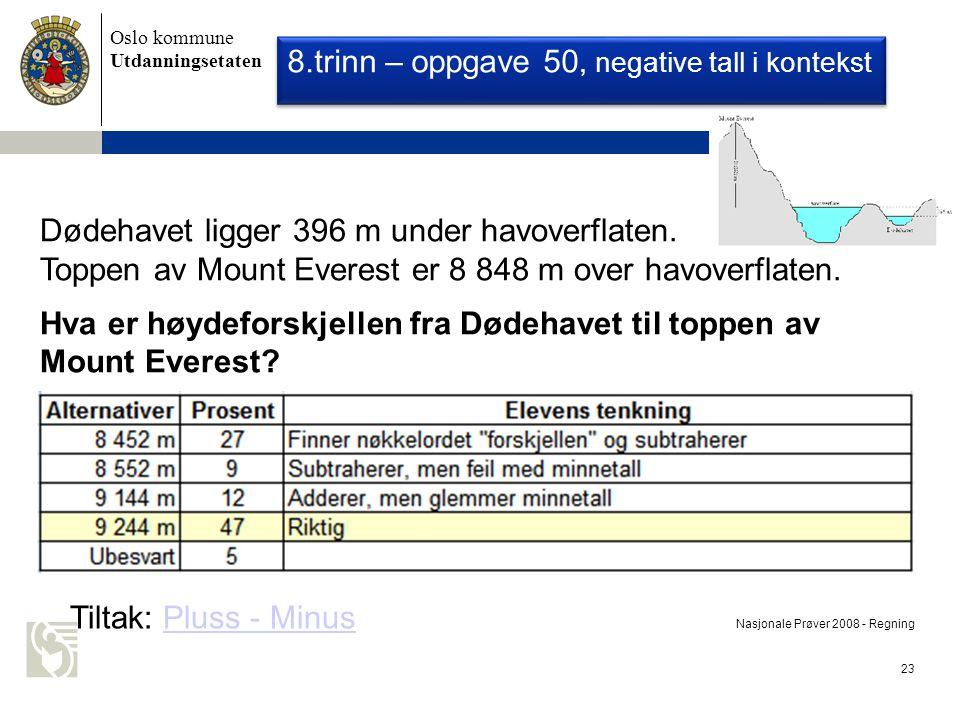 Oslo kommune Utdanningsetaten 23 Nasjonale Prøver 2008 - Regning Dødehavet ligger 396 m under havoverflaten.