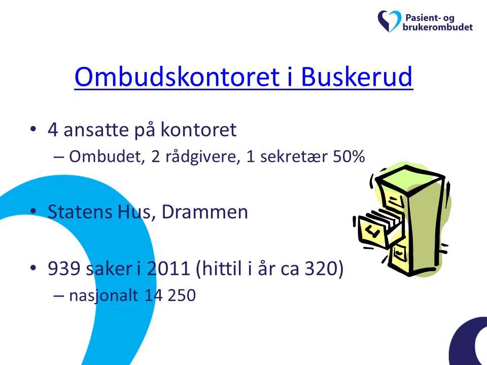 Pasient- og brukerombudet i Buskerud Telefon: 32 26 66 00 Besøksadresse: Statens Hus, Grønland 32, Drammen Postadresse: Postboks 1637, 3007 Drammen E-post: buskerud@pobo.nobuskerud@pobo.no www.pasientogbrukerombudet.no