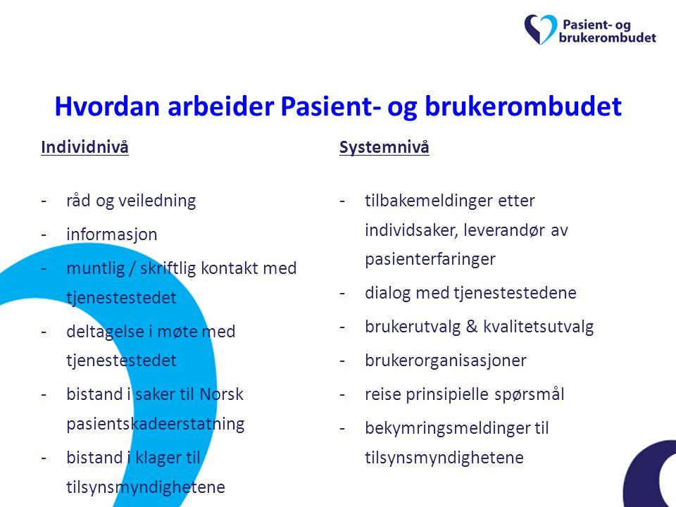 …………og så tar vi en titt på de mest sentrale pasient- og brukerrettighetene!
