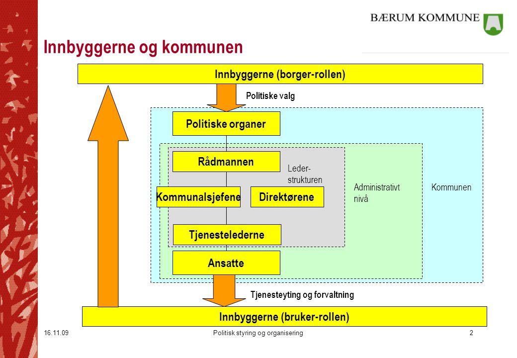 16.11.09Politisk styring og organisering2 Innbyggerne (borger-rollen) Innbyggerne (bruker-rollen) Leder- strukturen Administrativt nivå Kommunen Polit