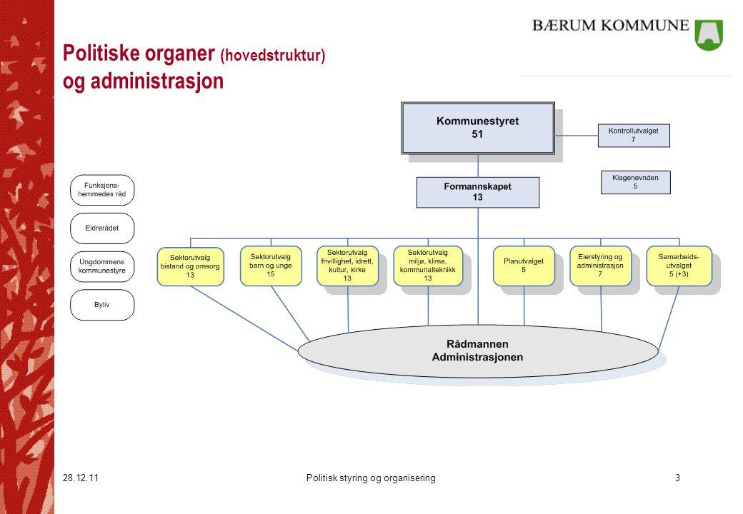28.12.11Politisk styring og organisering3 Politiske organer (hovedstruktur) og administrasjon