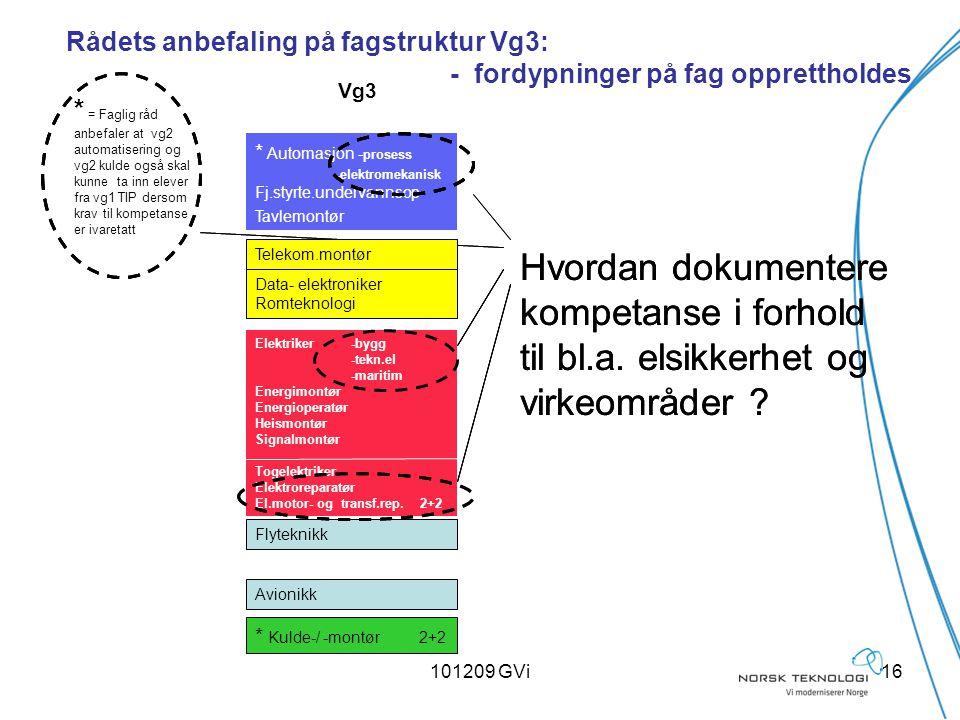 101209 GVi16 Hvordan dokumentere kompetanse i forhold til bl.a. elsikkerhet og virkeområder ? Hvordan dokumentere kompetanse i forhold til bl.a. elsik