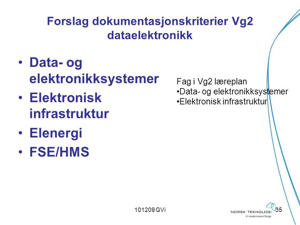 101209 GVi35 Forslag dokumentasjonskriterier Vg2 dataelektronikk Data- og elektronikksystemer Elektronisk infrastruktur Elenergi FSE/HMS Fag i Vg2 lær