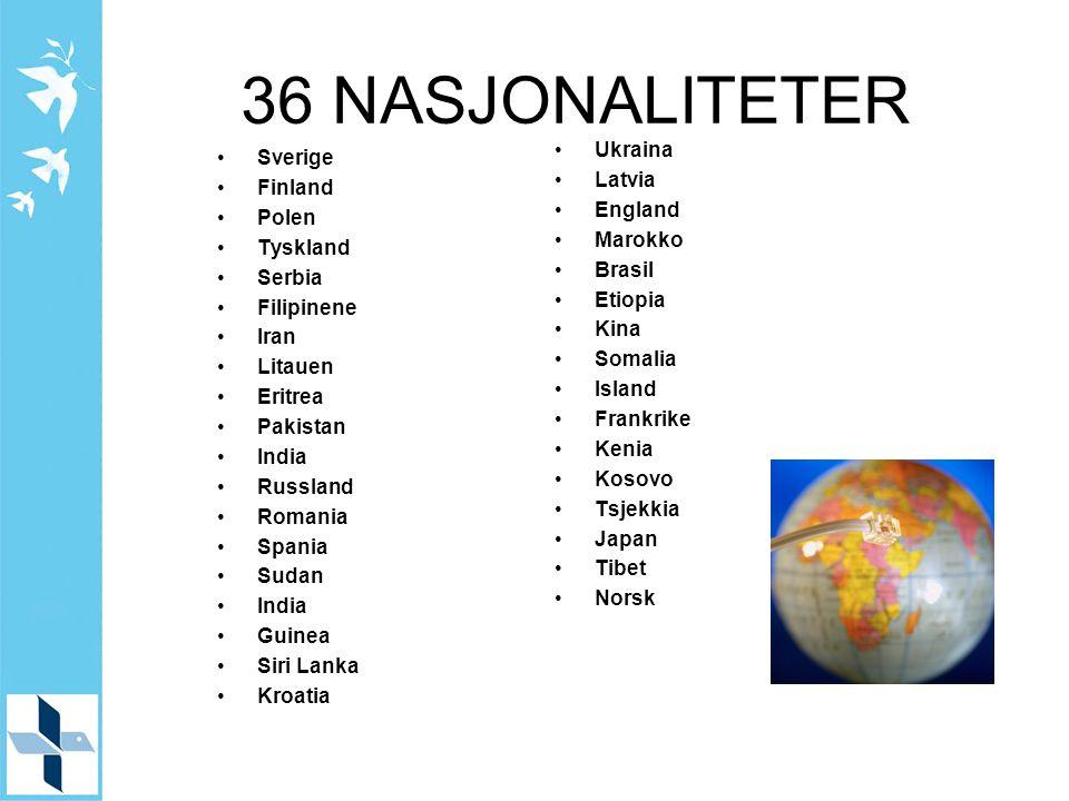 36 NASJONALITETER Sverige Finland Polen Tyskland Serbia Filipinene Iran Litauen Eritrea Pakistan India Russland Romania Spania Sudan India Guinea Siri