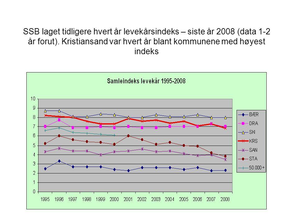 SSB laget tidligere hvert år levekårsindeks – siste år 2008 (data 1-2 år forut). Kristiansand var hvert år blant kommunene med høyest indeks