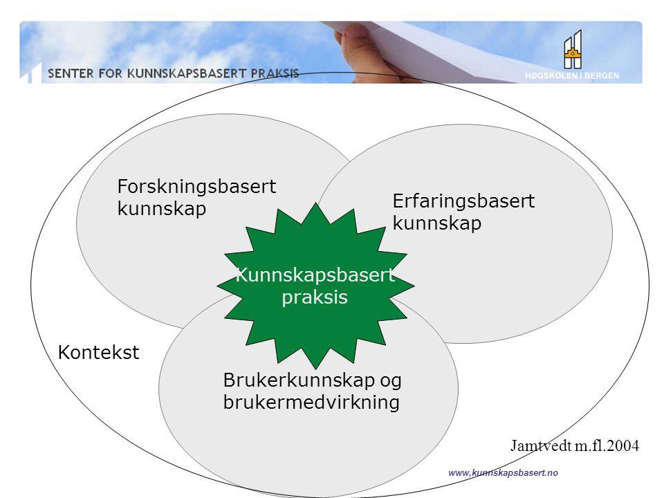 www,kunnskapsbasert.no Forskningsbasert kunnskap Forskning kan kun hjelpe når vi står overfor forskbare problemstillinger
