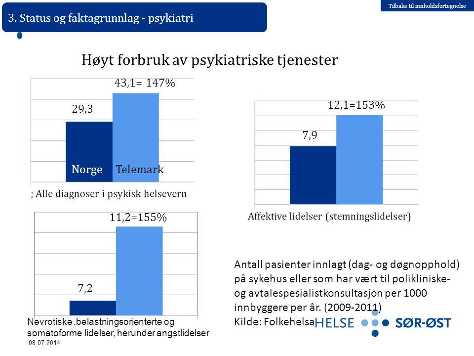 Tilbake til innholdsfortegnelse 08.07.2014 Nevrotiske,belastningsorienterte og somatoforme lidelser, herunder angstlidelser 29,3 3.
