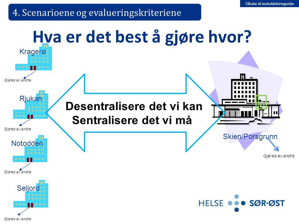 Tilbake til innholdsfortegnelse Gjøres av andre Rjukan Notodden Kragerø Skien/Porsgrunn Seljord Hva er det best å gjøre hvor? Gjøres av andre Desentra
