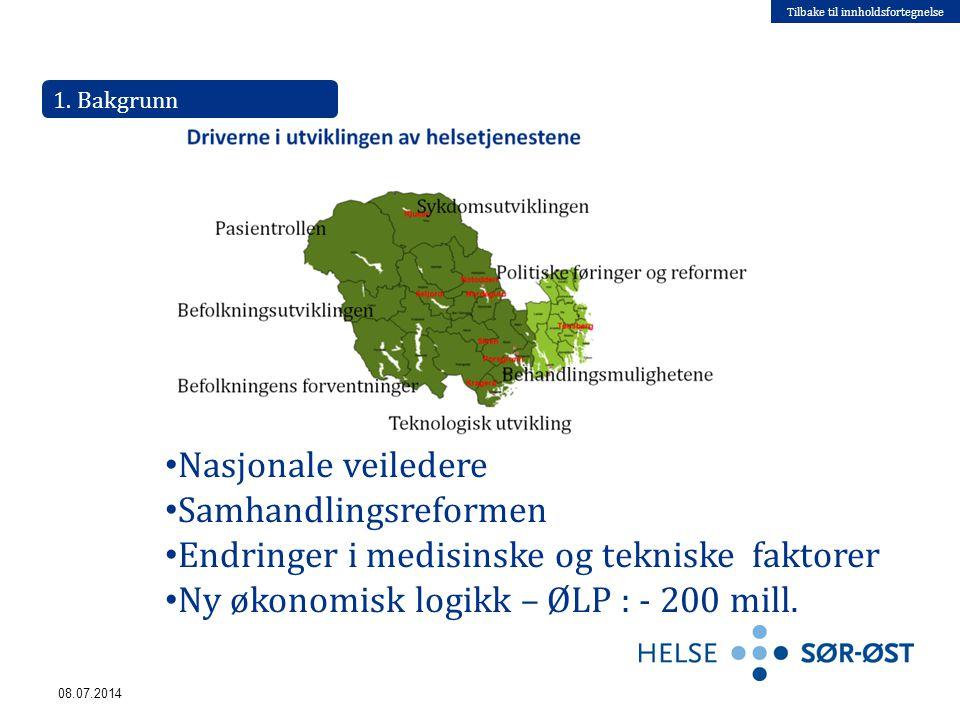 Tilbake til innholdsfortegnelse 1. Bakgrunn Nasjonale veiledere Samhandlingsreformen Endringer i medisinske og tekniske faktorer Ny økonomisk logikk –