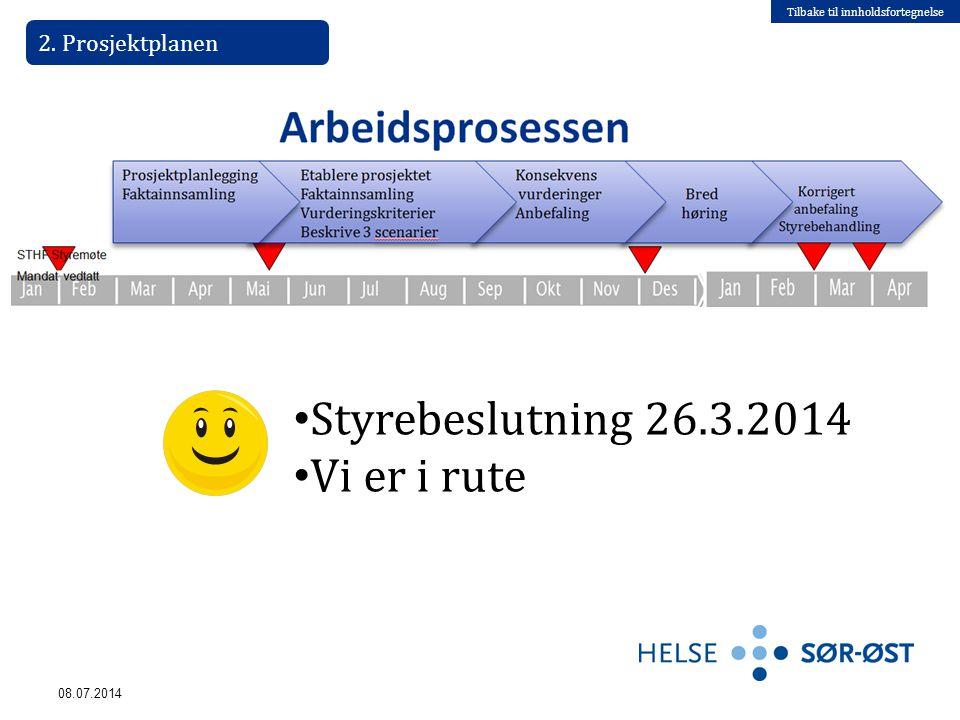 Tilbake til innholdsfortegnelse 4. Status Tidsplan 08.07.2014 2.