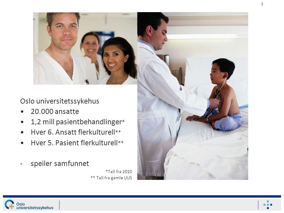 2 Oslo universitetssykehus 20.000 ansatte 1,2 mill pasientbehandlinger * Hver 6. Ansatt flerkulturell ** Hver 5. Pasient flerkulturell ** -speiler sam