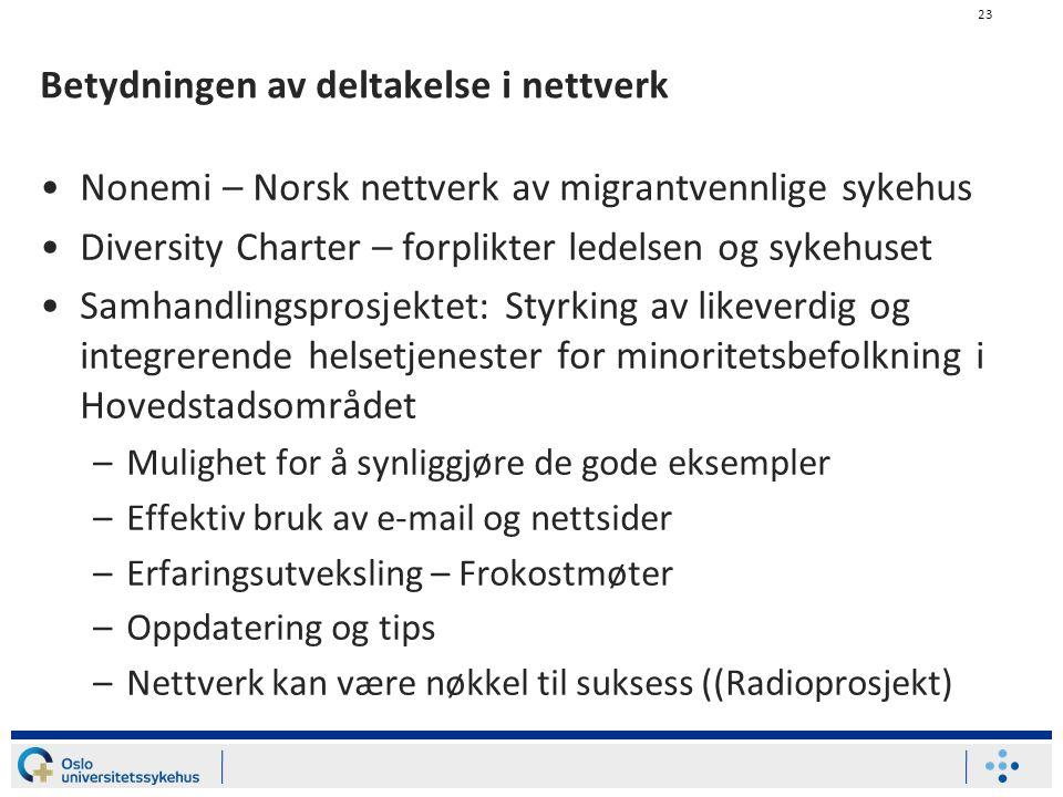 23 Betydningen av deltakelse i nettverk Nonemi – Norsk nettverk av migrantvennlige sykehus Diversity Charter – forplikter ledelsen og sykehuset Samhan