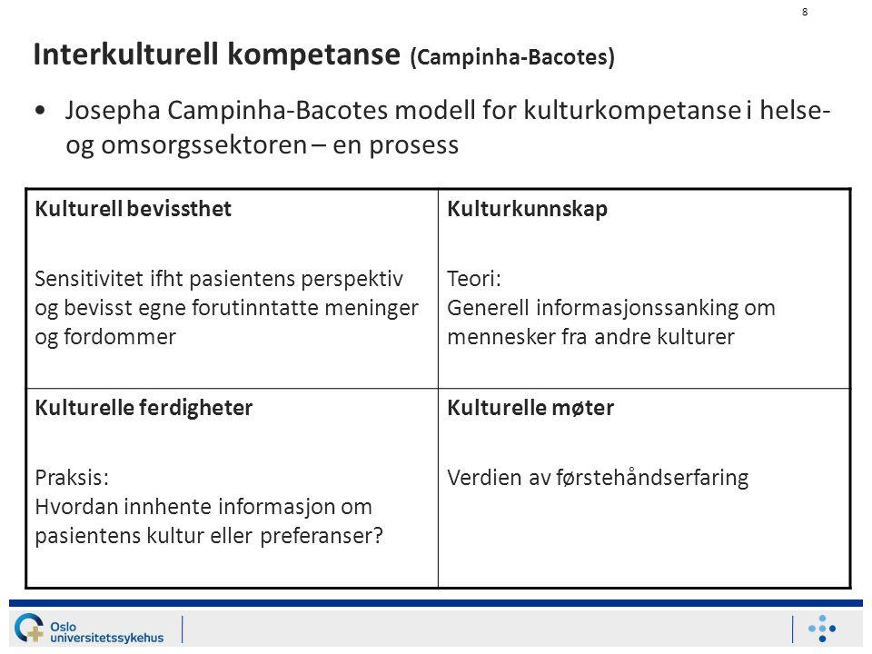 8 Interkulturell kompetanse (Campinha-Bacotes) Josepha Campinha-Bacotes modell for kulturkompetanse i helse- og omsorgssektoren – en prosess Kulturell