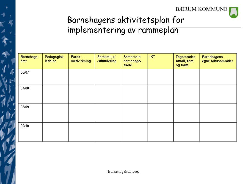Barnehagekontoret Barnehagens aktivitetsplan for implementering av rammeplan Barnehage året Pedagogisk ledelse Barns medvirkning Språkmiljø/ -stimuler