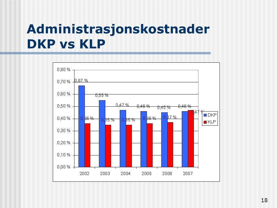 18 Administrasjonskostnader DKP vs KLP