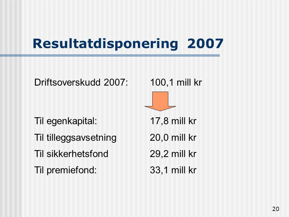 20 Resultatdisponering 2007 Driftsoverskudd 2007:100,1 mill kr Til egenkapital:17,8 mill kr Til tilleggsavsetning20,0 mill kr Til sikkerhetsfond29,2 m
