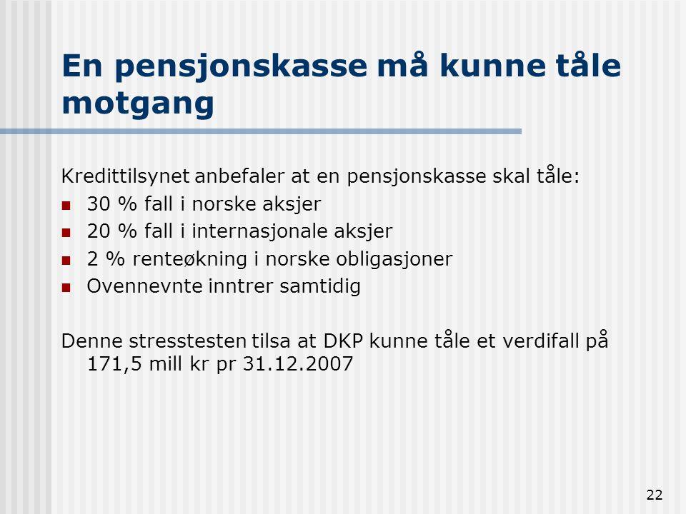 22 En pensjonskasse må kunne tåle motgang Kredittilsynet anbefaler at en pensjonskasse skal tåle: 30 % fall i norske aksjer 20 % fall i internasjonale