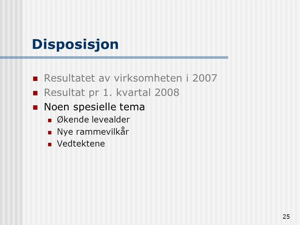 25 Disposisjon Resultatet av virksomheten i 2007 Resultat pr 1. kvartal 2008 Noen spesielle tema Økende levealder Nye rammevilkår Vedtektene