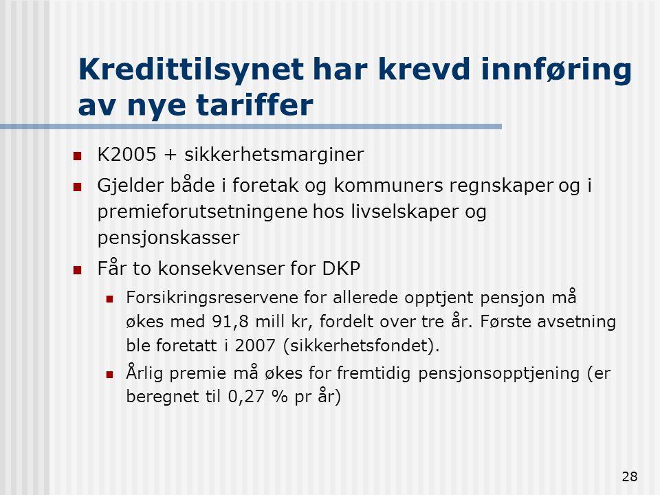 28 Kredittilsynet har krevd innføring av nye tariffer K2005 + sikkerhetsmarginer Gjelder både i foretak og kommuners regnskaper og i premieforutsetnin