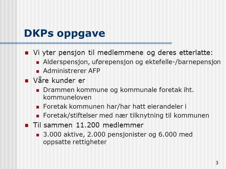DKPs oppgave Vi yter pensjon til medlemmene og deres etterlatte: Alderspensjon, uførepensjon og ektefelle-/barnepensjon Administrerer AFP Våre kunder