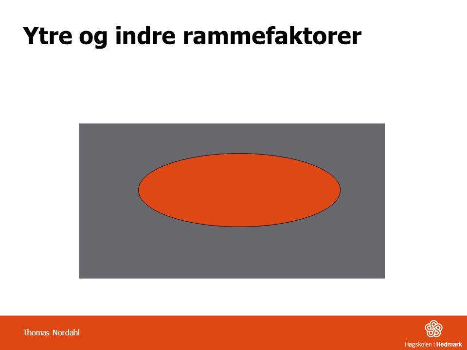 Ytre og indre rammefaktorer Thomas Nordahl