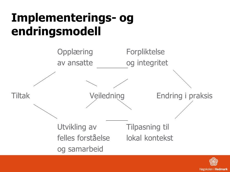 Implementerings- og endringsmodell OpplæringForpliktelse av ansatteog integritet Tiltak Veiledning Endring i praksis Utvikling avTilpasning til felles