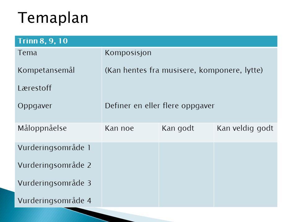 Trinn 8, 9, 10 Tema Kompetansemål Lærestoff Oppgaver Komposisjon (Kan hentes fra musisere, komponere, lytte) Definer en eller flere oppgaver Måloppnåe