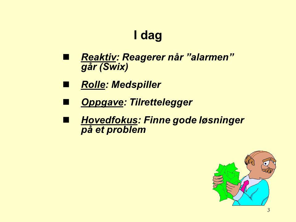 """3 I dag Reaktiv: Reagerer når """"alarmen"""" går (Swix) Rolle: Medspiller Oppgave: Tilrettelegger Hovedfokus: Finne gode løsninger på et problem"""