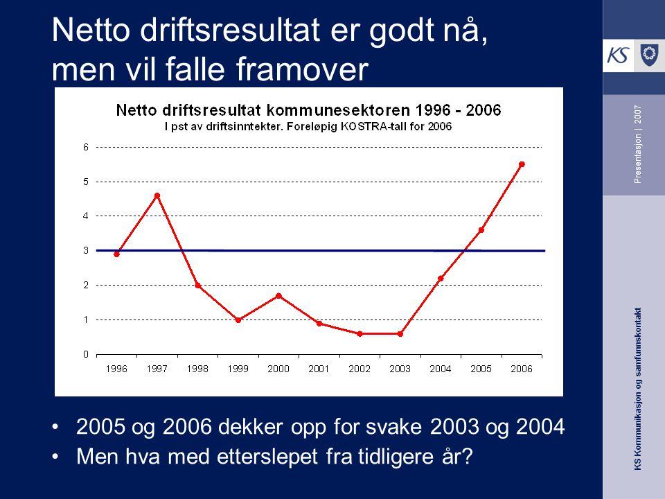 KS Kommunikasjon og samfunnskontakt Presentasjon | 2007 Netto driftsresultat er godt nå, men vil falle framover 2005 og 2006 dekker opp for svake 2003