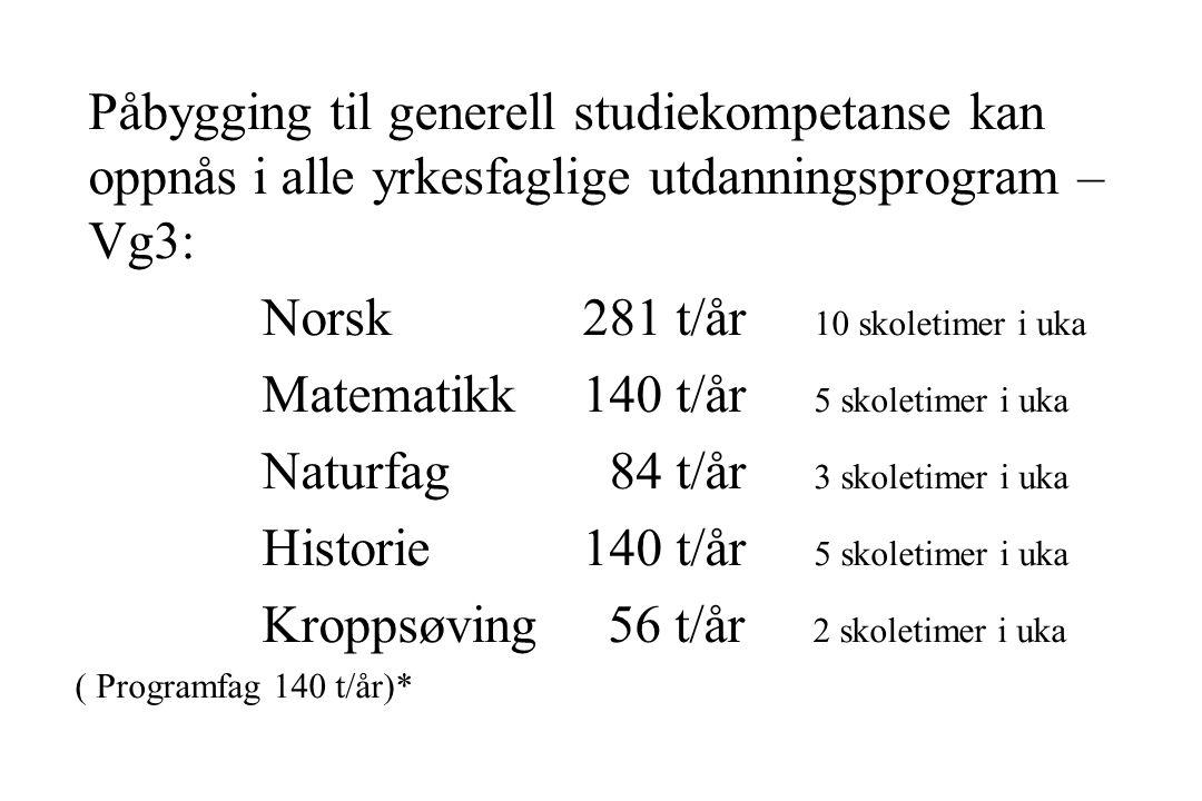 Påbygging til generell studiekompetanse kan oppnås i alle yrkesfaglige utdanningsprogram – Vg3: Norsk281 t/år 10 skoletimer i uka Matematikk140 t/år 5