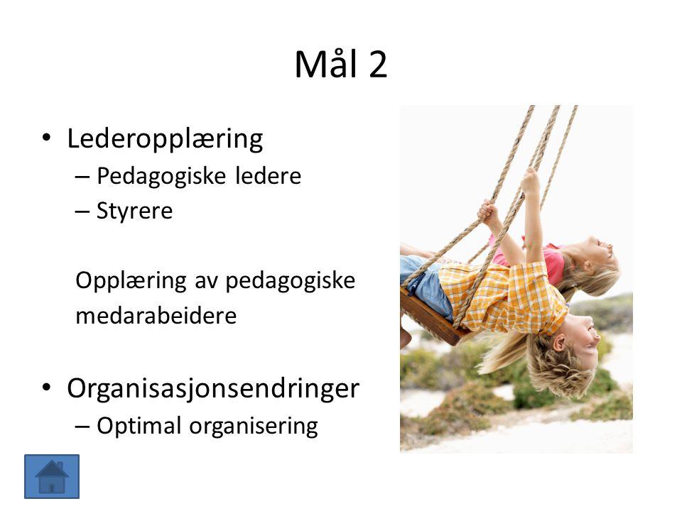 Mål 2 Lederopplæring – Pedagogiske ledere – Styrere Opplæring av pedagogiske medarabeidere Organisasjonsendringer – Optimal organisering