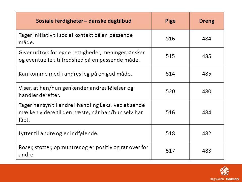 Sosiale ferdigheter – danske dagtilbudPigeDreng Tager initiativ til social kontakt på en passende måde.