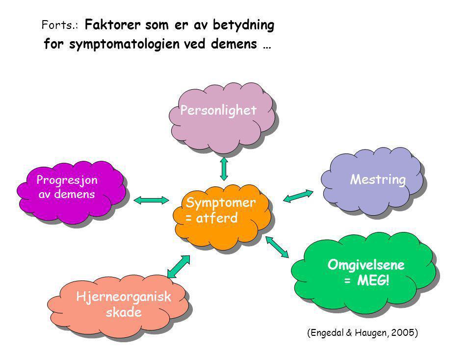 Forts.: Faktorer som er av betydning for symptomatologien ved demens … Progresjon av demens (Engedal & Haugen, 2005) Hjerneorganisk skade Symptomer =
