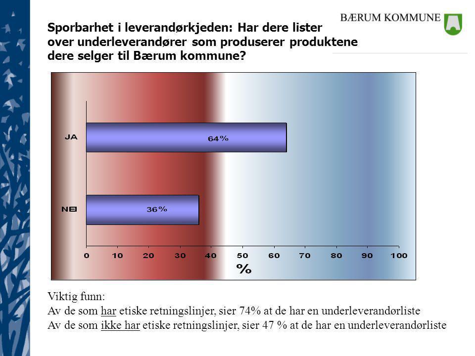Viktig funn: Av de som har etiske retningslinjer, sier 74% at de har en underleverandørliste Av de som ikke har etiske retningslinjer, sier 47 % at de har en underleverandørliste Sporbarhet i leverandørkjeden: Har dere lister over underleverandører som produserer produktene dere selger til Bærum kommune?