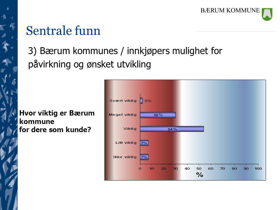 Hvor viktig er Bærum kommune for dere som kunde.