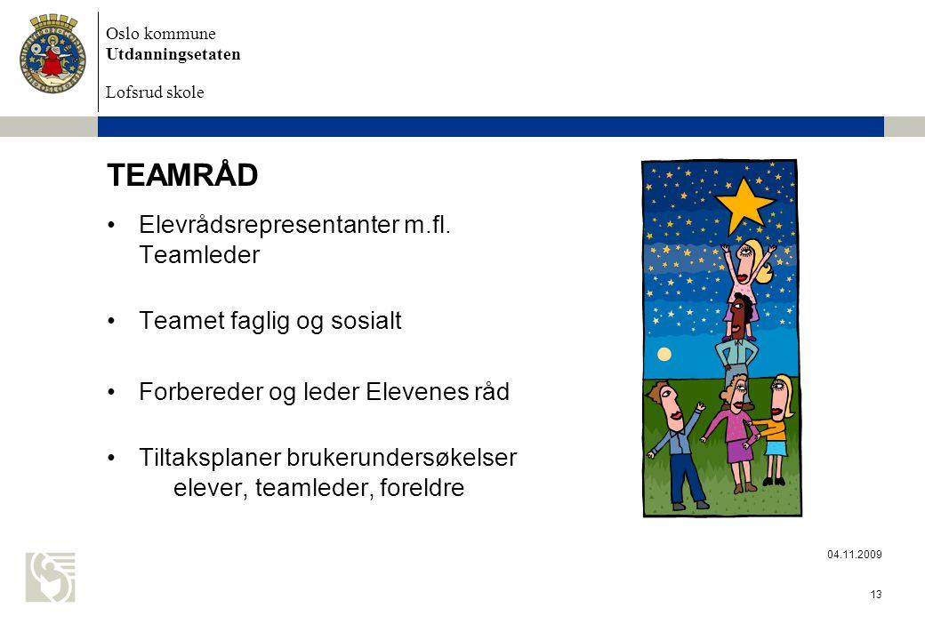 Oslo kommune Utdanningsetaten Lofsrud skole 04.11.2009 13 TEAMRÅD Elevrådsrepresentanter m.fl.
