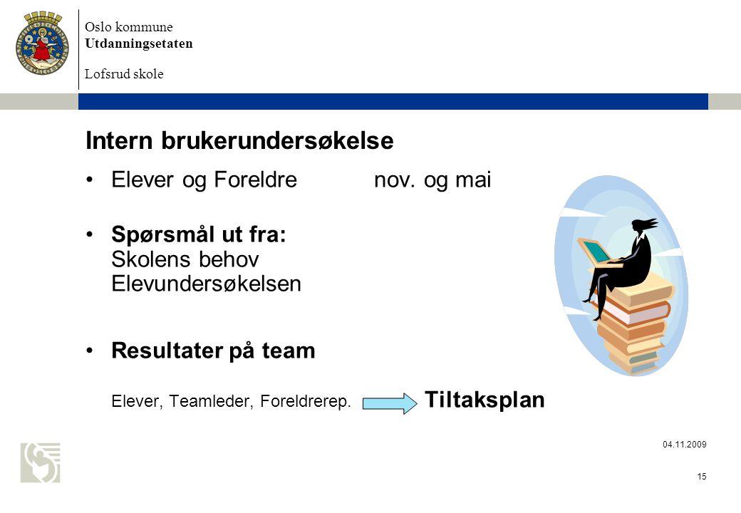 Oslo kommune Utdanningsetaten Lofsrud skole 04.11.2009 15 Intern brukerundersøkelse Elever og Foreldre nov.