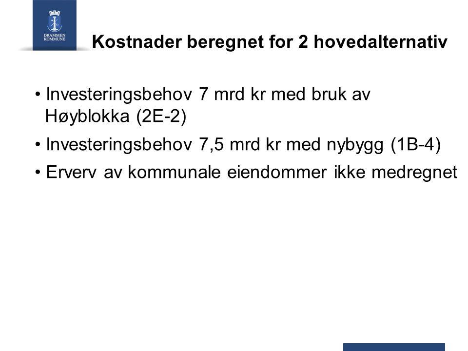 Kostnader beregnet for 2 hovedalternativ Investeringsbehov 7 mrd kr med bruk av Høyblokka (2E-2) Investeringsbehov 7,5 mrd kr med nybygg (1B-4) Erverv