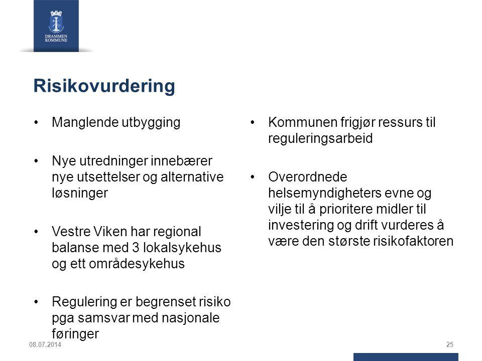 Risikovurdering Manglende utbygging Nye utredninger innebærer nye utsettelser og alternative løsninger Vestre Viken har regional balanse med 3 lokalsy