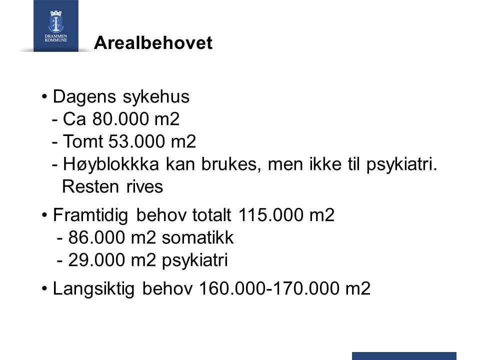 Arealbehovet Dagens sykehus - Ca 80.000 m2 - Tomt 53.000 m2 - Høyblokkka kan brukes, men ikke til psykiatri. Resten rives Framtidig behov totalt 115.0
