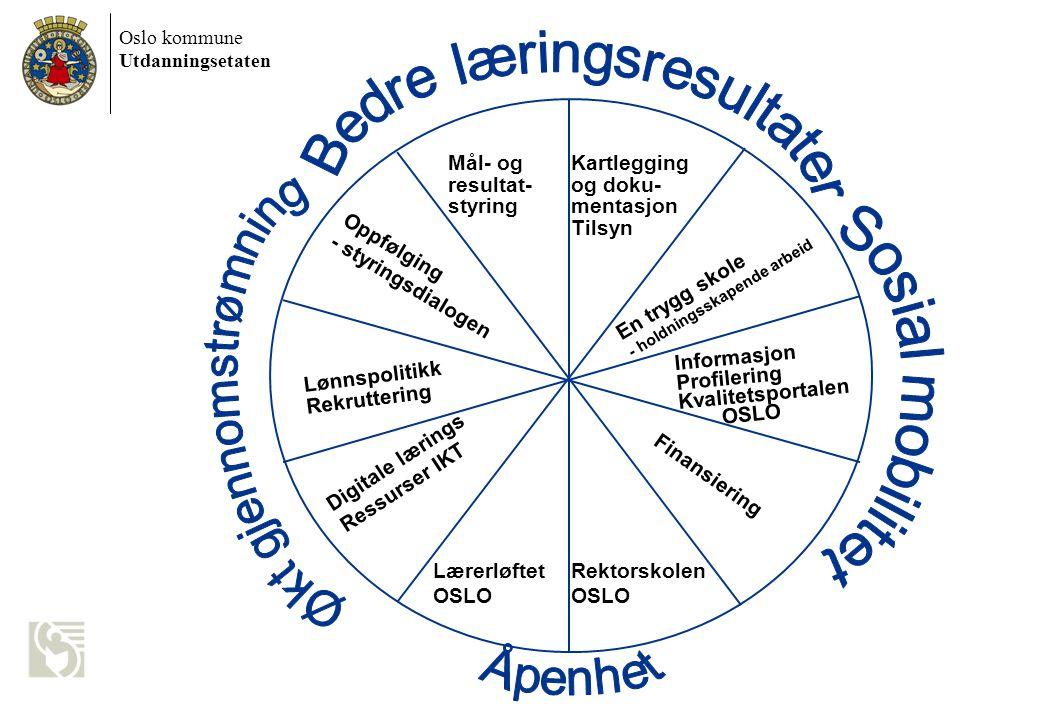 Oslo kommune Utdanningsetaten Resultater fra kartlegging av leseferdighet 2.