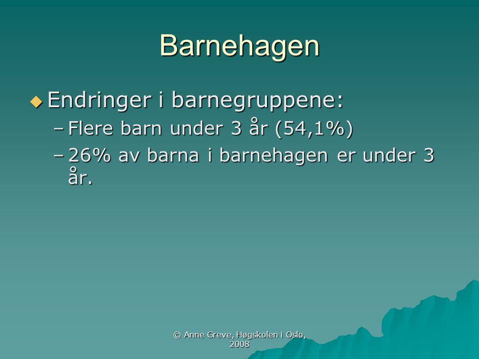 © Anne Greve, Høgskolen i Oslo, 2008 Barnehagen  Endringer i barnegruppene: –Flere barn under 3 år (54,1%) –26% av barna i barnehagen er under 3 år.