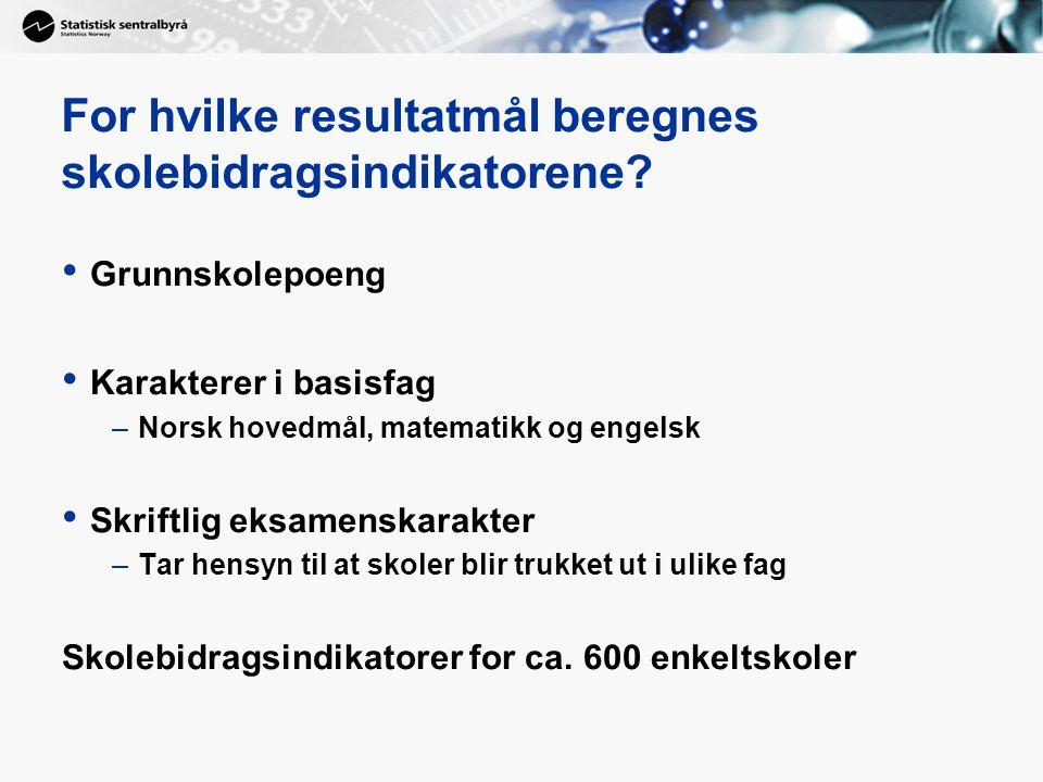 For hvilke resultatmål beregnes skolebidragsindikatorene? Grunnskolepoeng Karakterer i basisfag –Norsk hovedmål, matematikk og engelsk Skriftlig eksam