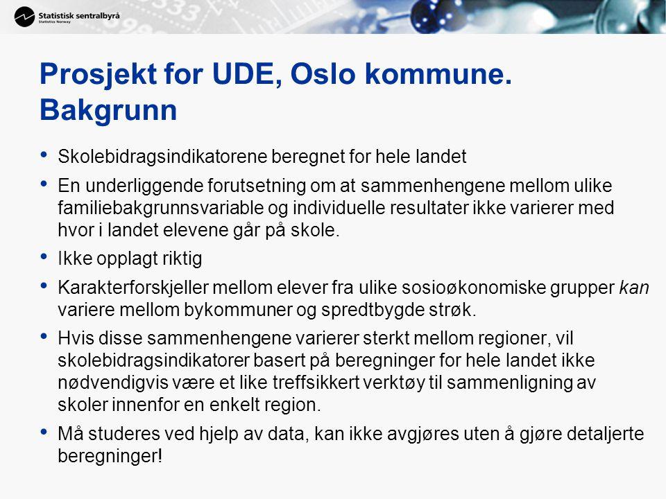 Prosjekt for UDE, Oslo kommune. Bakgrunn Skolebidragsindikatorene beregnet for hele landet En underliggende forutsetning om at sammenhengene mellom ul