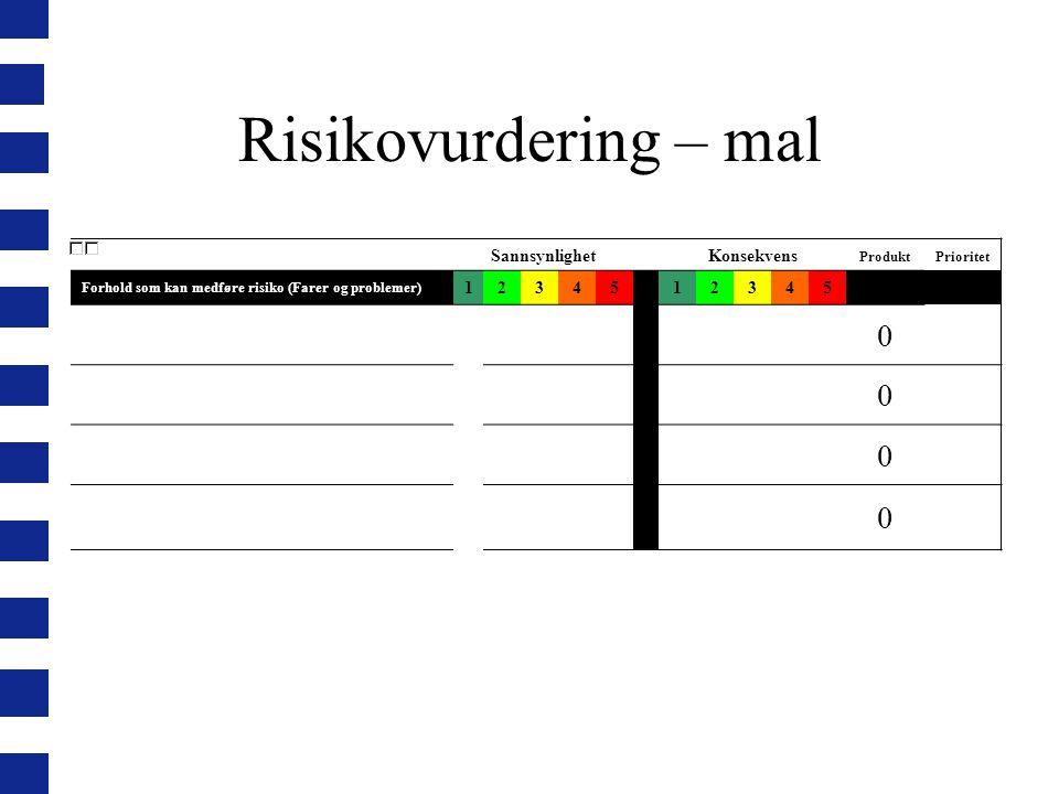 Sannsynlighet Konsekvens ProduktPrioritet Forhold som kan medføre risiko (Farer og problemer) 12345 12345 ## 0 0 0 0 Risikovurdering – mal