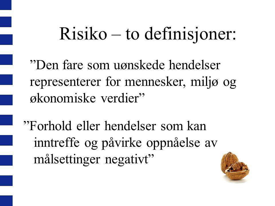 Risiko – to definisjoner: Forhold eller hendelser som kan inntreffe og påvirke oppnåelse av målsettinger negativt Den fare som uønskede hendelser representerer for mennesker, miljø og økonomiske verdier