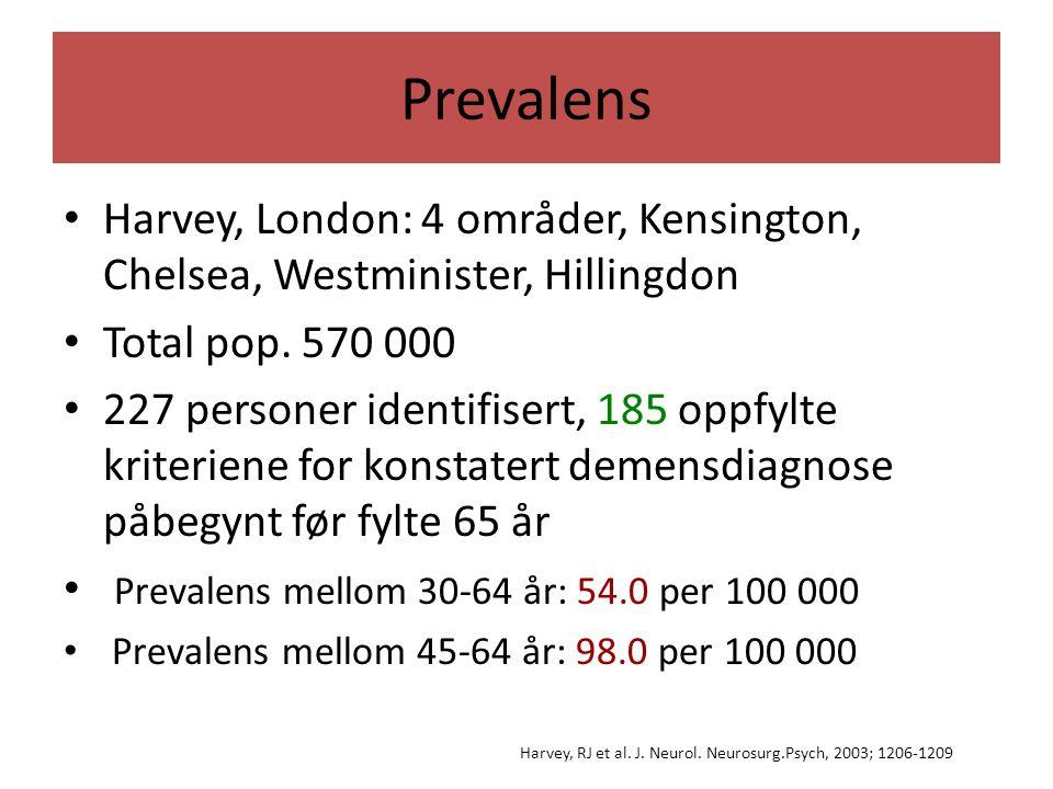 Beregnet forekomst av demens fra UK (tall fra 2001) Alder (total) AlzheimerFTDVaDAlkoholdemens 45-49 (3.7mill) 224448-224 50-54 (4.0mill) 664133266797 55-59 (3.3mill) 16938471088605 60-64 (2.8mill) 22286681114334 Harvey, RJ et al.