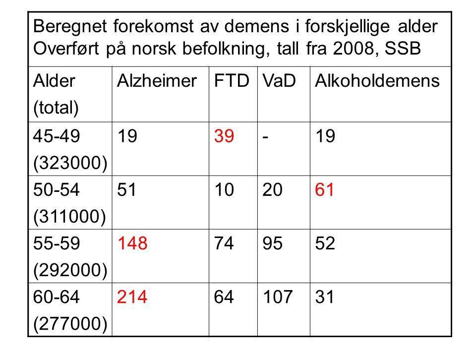 Prevalens III I Norge, mellom 30-64 år: 2,23 mill personer (2008) Ved bruk av Harvey's risk faktor på 54.0 per 100 000 -> 1204 personer Altså anslagsvis 1200 personer i alderen fra 30-64 år med en demensdiagnose Antall nye tilfeller hvert år i Norge (insidens) 100 – 120 Eks.