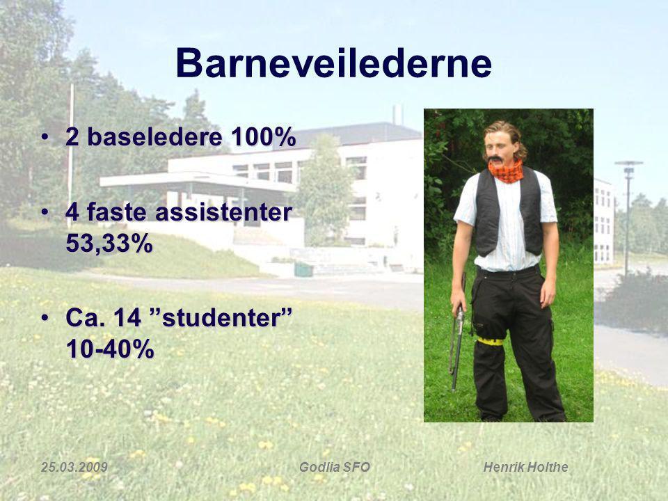 25.03.2009Godlia SFO Henrik Holthe Barneveilederne 2 baseledere 100%2 baseledere 100% 4 faste assistenter 53,33%4 faste assistenter 53,33% Ca.