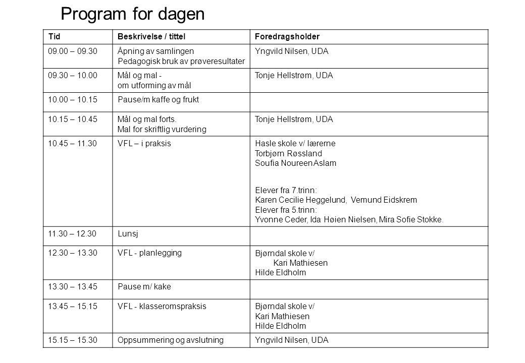 Program for dagen TidBeskrivelse / tittelForedragsholder 09.00 – 09.30Åpning av samlingen Pedagogisk bruk av prøveresultater Yngvild Nilsen, UDA 09.30